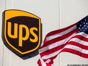 Skicka paket med UPS